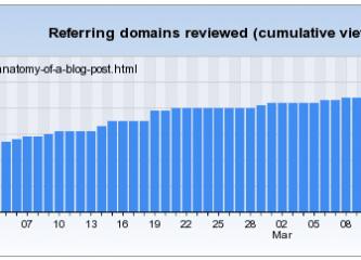 infograpic salesforce backlinks - domains-2016