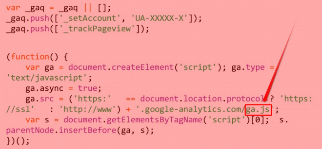 oude GA code met ga.js