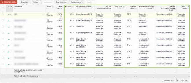 Nieuw rapportage quality score via extra kolommen overzicht