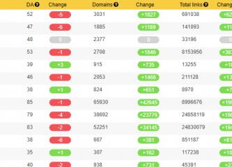 wijziging metrics link update Nl vliegtickets in SEO Effect tools